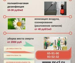 Уборка после смерти. Услуги деактивации трупного яда в Ставрополе